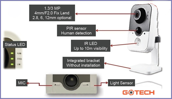 hikvision-ds-2cd2420f-iw-2-0mp
