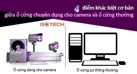 4-diem-khac-biet-giua-o-cung-camera-va-o-cung-thong-thuong
