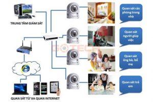 giai-phap-lap-dat-camera-wifi-gia-re