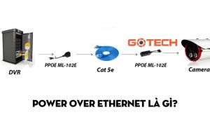power-over-ethernet-la-gi